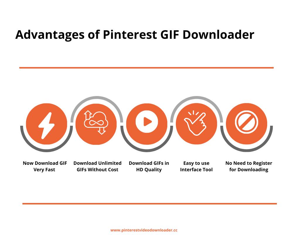 Advantages-of-Pinterest-GIF-Downloader