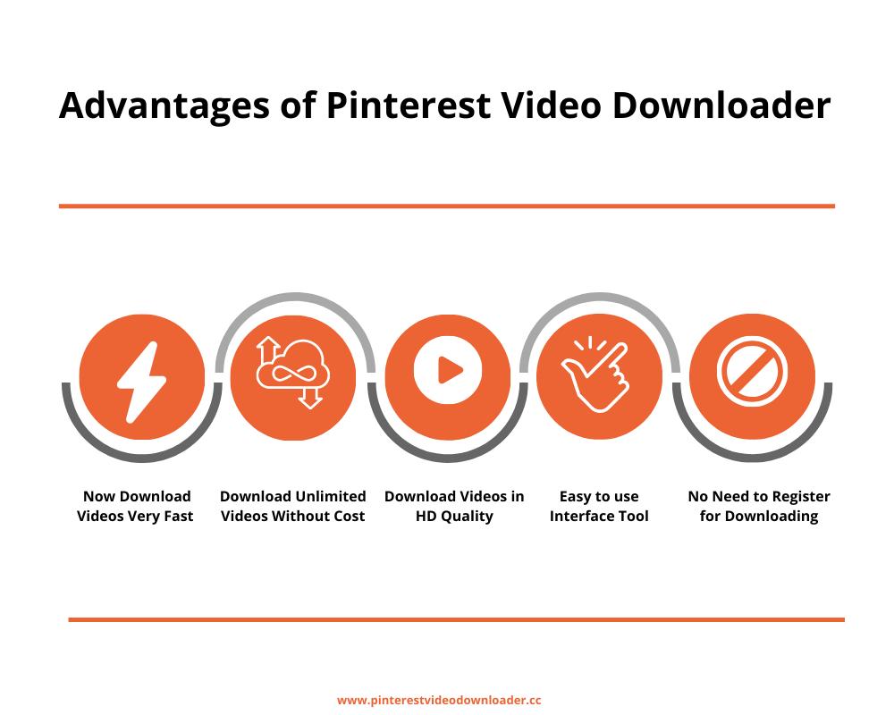 Pinterest Video Downloader Tool