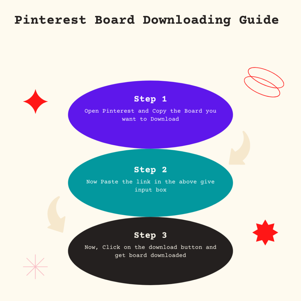 Pinterest Board Downloader Guide